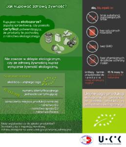 infografika-jak_kupowac_zdrowa_zywnosc